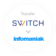 Transfer SWITCH .ch domains
